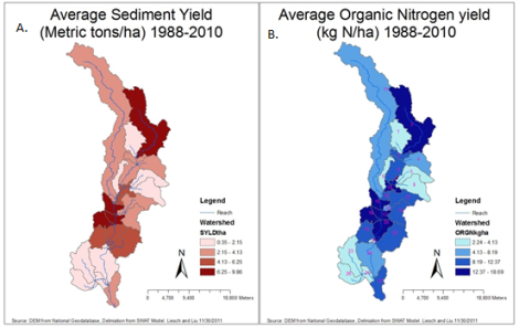 Sediment yield is well correlated with Organic Nitrogen delivered to waterways.