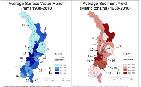 This is the surface runoff and the average sediment yield for each of the subbasins in the Upper Cape Fear Watershed